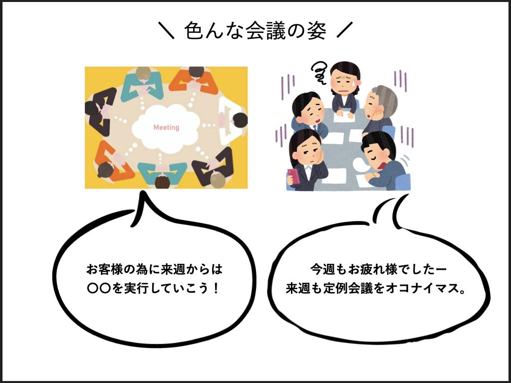 会議の姿。  お客様の為の行動が明確に決まる会議。と、会議を開く事が目的になっている会議。